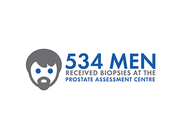 534 men received biopsies at the Prostate Assessment Centre